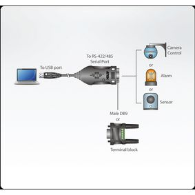 USB To Rs422/rs485 Adapter (1.2m)