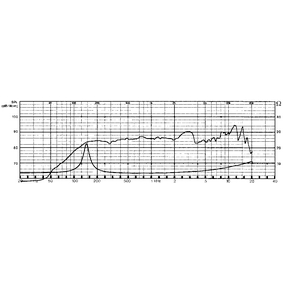 """Full-range luidspreker 8 cm (3.3"""") 8 Ohm"""