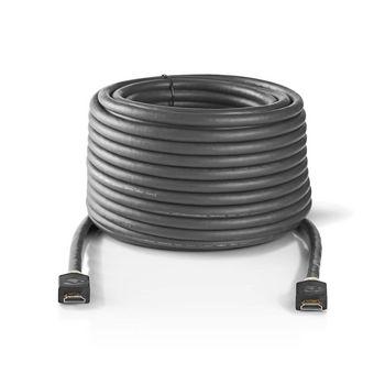High-Speed-HDMI™-Kabel mit Ethernet | HDMI™-Anschluss - HDMI ...